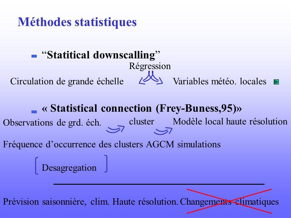 Méthodes statistiques Statitical downscalling Régression Circulation de grande échelleVariables météo. locales Desagregation Prévision saisonnière, cl