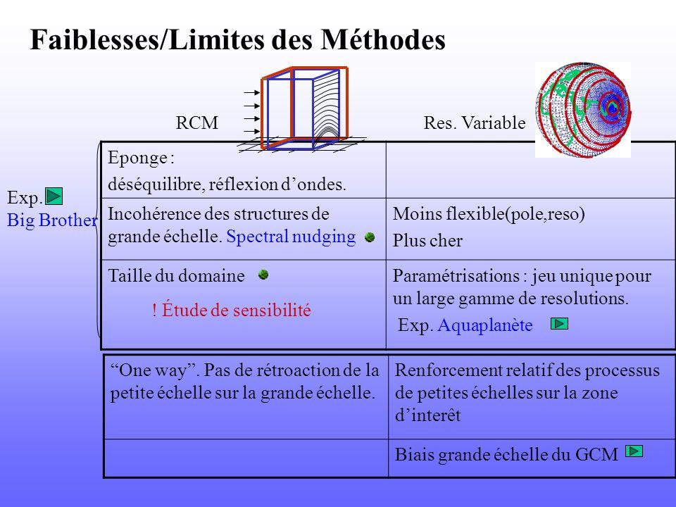 Faiblesses/Limites des Méthodes Eponge : déséquilibre, réflexion dondes. Incohérence des structures de grande échelle. Spectral nudging Moins flexible