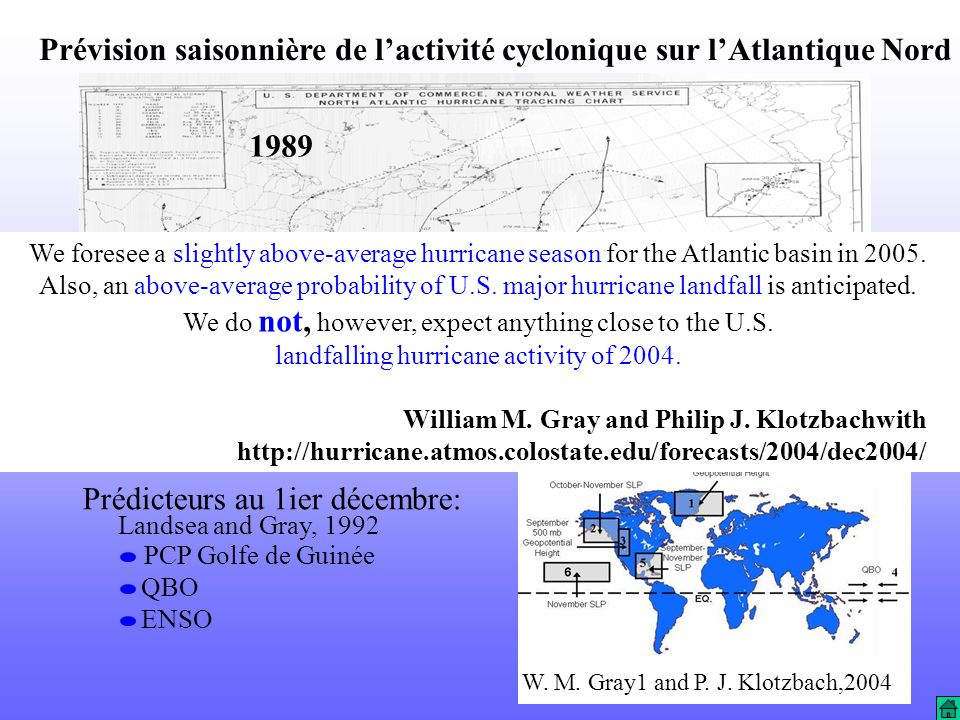 W. M. Gray1 and P. J. Klotzbach,2004 NOAA/National Hurricane Center 1989 Prédicteurs au 1ier décembre: PCP Golfe de Guinée QBO ENSO Prévision saisonni