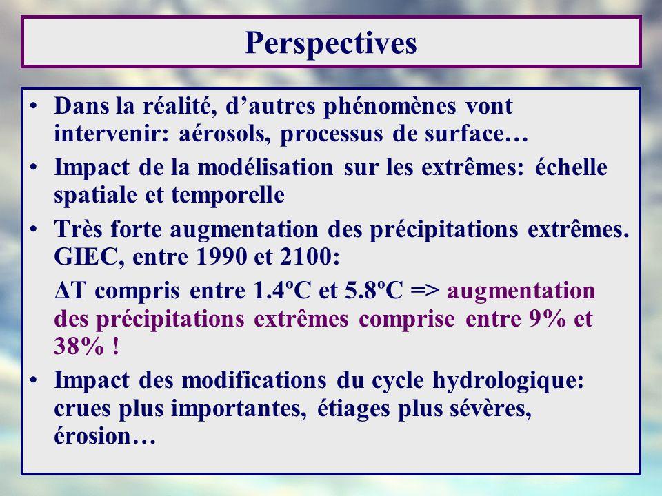 Perspectives Dans la réalité, dautres phénomènes vont intervenir: aérosols, processus de surface… Impact de la modélisation sur les extrêmes: échelle