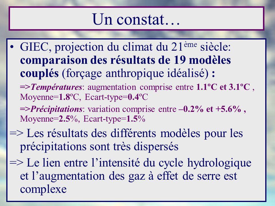Un constat… GIEC, projection du climat du 21 ème siècle: comparaison des résultats de 19 modèles couplés (forçage anthropique idéalisé) : =>Températur