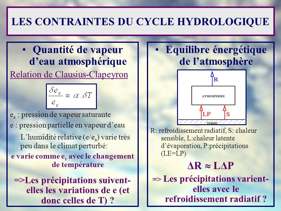 LES CONTRAINTES DU CYCLE HYDROLOGIQUE Quantité de vapeur deau atmosphérique Relation de Clausius-Clapeyron e s : pression de vapeur saturante e : pres
