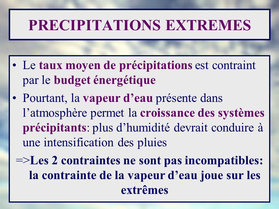 PRECIPITATIONS EXTREMES Le taux moyen de précipitations est contraint par le budget énergétique Pourtant, la vapeur deau présente dans latmosphère per