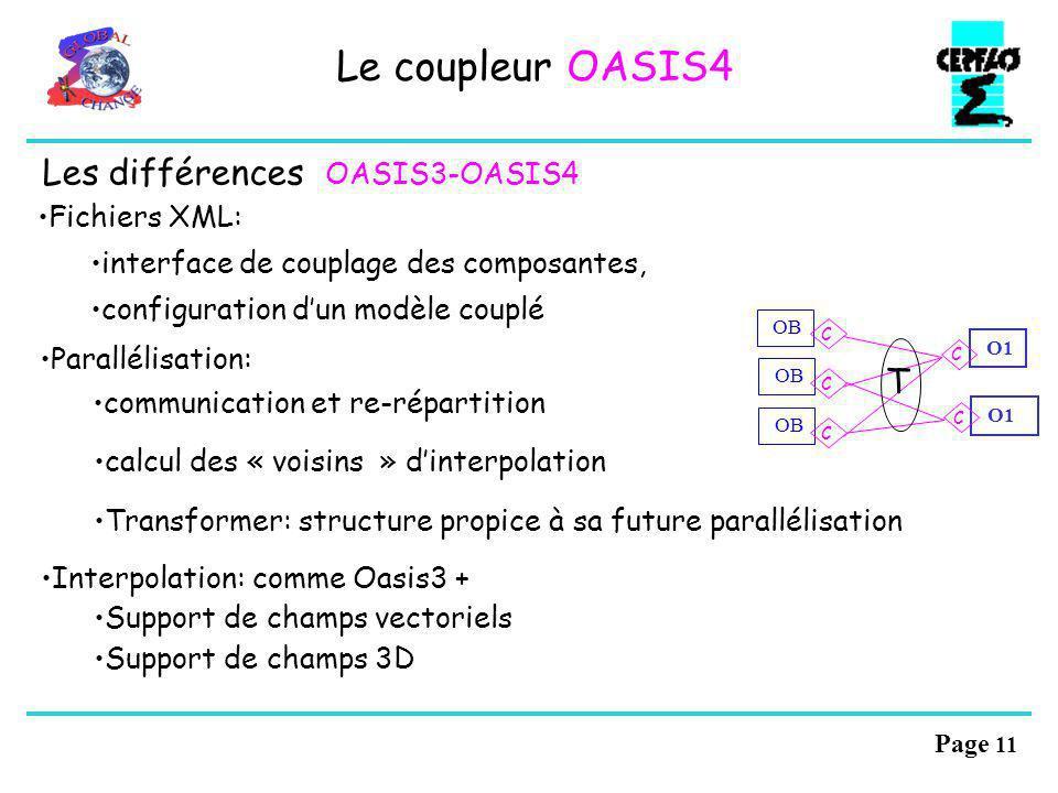 Page 10 Aujourdhui: Modèles à plus haute résolution efficacement parallélisés Fréquences de couplage plus élevées Nombre croissant de composantes-modèles Nombre croissant de champs (2D - 3D) Réécriture globale (couplage statique): -> flexibilité et modularité -> + parallélisation + optimisation: OASIS4: Driver/Transformer + PSMILe Le coupleur OASIS4
