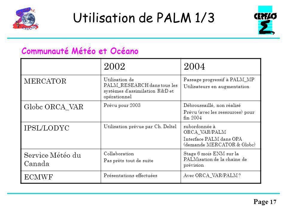 Page 16 État des lieux PALM De PALM_RESEARCH SPMD simulant du MPMD avec MPI1 Perte de mémoire avec les codes qui utilisent de la mémoire statique Boite à outils dalgèbre non parallèle à PALM_MP Vrai MPMD avec MPI2 Optimisation de la mémoire Indépendance totale des unités à coupler Algèbre parallèle Aspect dynamique plus poussé Nombre de processeurs des unités Taille des objets, distribution Plus de fonctionnalités et de souplesse Sous objets Interopérabilité (c, c++, f77 & 90) Monitorage Unités compatibles coté utilisateur