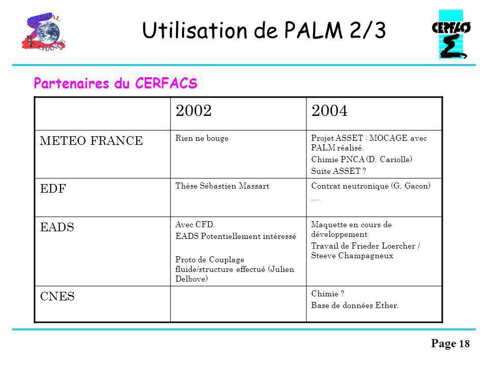 Page 17 Utilisation de PALM 1/3 20022004 MERCATOR Utilisation de PALM_RESEARCH dans tous les systèmes dassimilation R&D et opérationnel Passage progressif à PALM_MP Utilisateurs en augmentation Globc ORCA_VAR Prévu pour 2003Débroussaillé, non réalisé Prévu (avec les ressources) pour fin 2004 IPSL/LODYC Utilisation prévue par Ch.