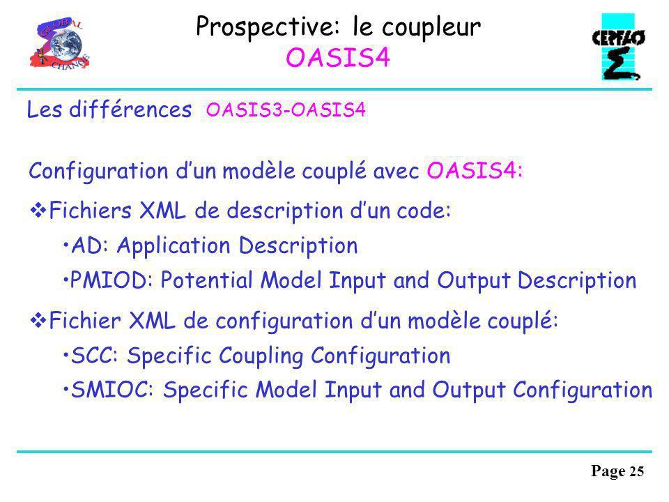 Page 24 Interpolations/transformations Processus séquentiel Oasis3 Champs 2D scalaires RPN Fast Scalar INTerpolator +proche voisin, bilinéaire, bicubique pour grilles régulières Lat-Lon SCRIP1.4 (Los Alamos Software Release LACC 98-45): +proche voisin, « remapping » conservatif 1er et 2e ordre toutes grilles bilinéaire et bicubique grilles cartésiennes [lat(i,j) lon(i,j)] Interpolation bilinéaire et bicubique pour grilles atmos.