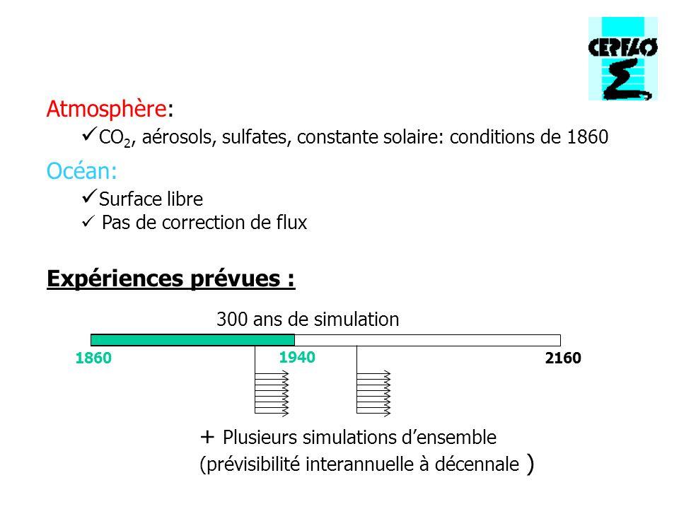 a.Calcul du flux solaire b.Calcul du flux non solaire c.Bilans 1.
