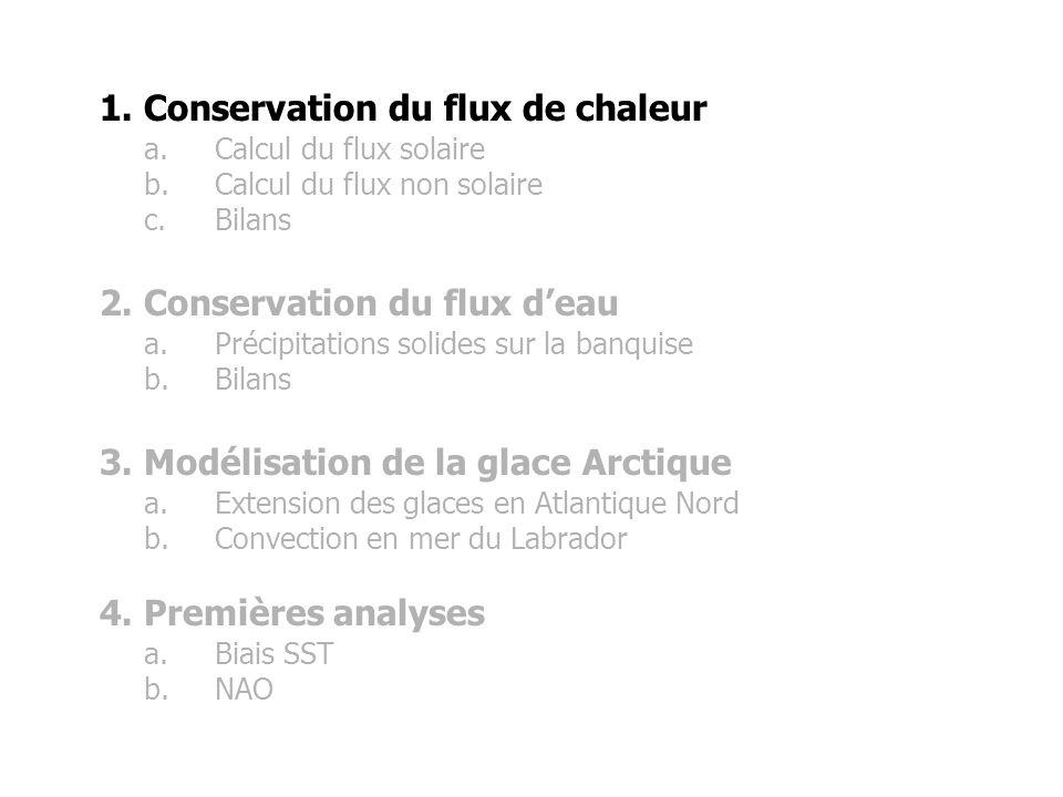 a.Calcul du flux solaire b.Calcul du flux non solaire c.Bilans 1. Conservation du flux de chaleur 2. Conservation du flux deau a.Extension des glaces