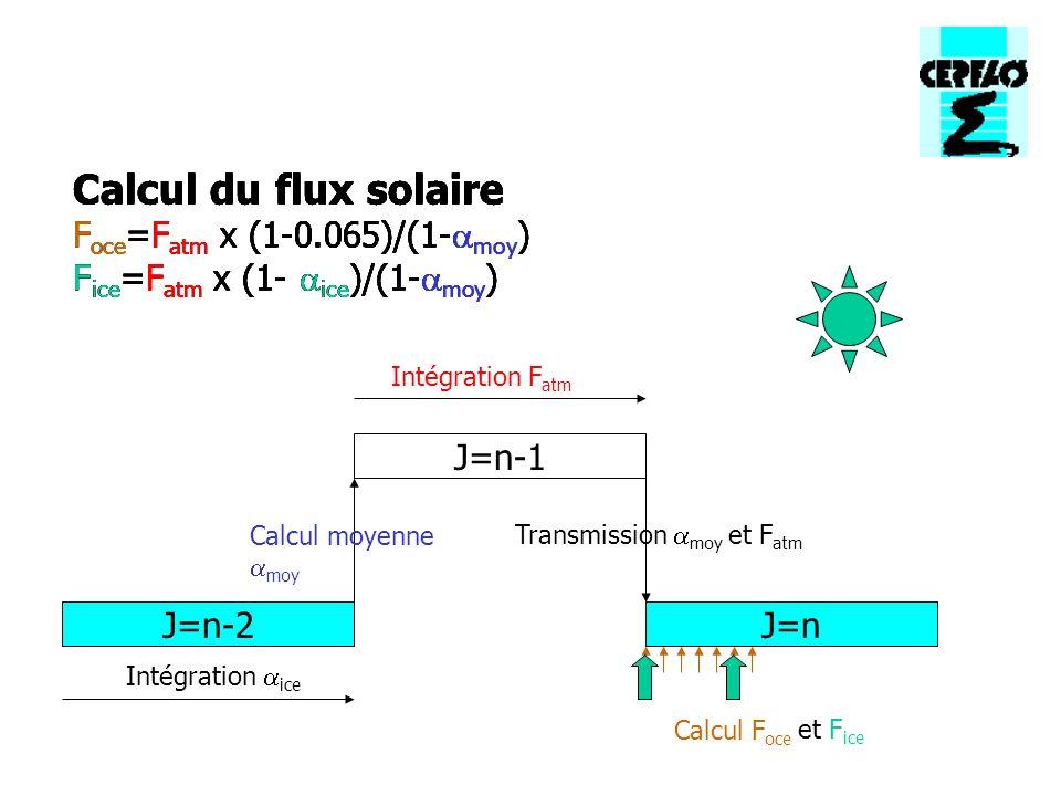 Calcul du flux non solaire F oce =F atm + dQ/dT atm x (T oce -T moy ) F ice = F atm + dQ/dT atm x (T ice -T moy ) J=n-1 Reste à répartir la correction chaque jour J=n-2 J=n, à chaque pas de temps du modèle docéan J=n, à chaque pas de temps de couplage avec le modèle de glace