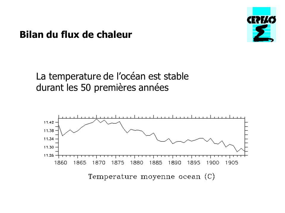 La temperature de locéan est stable durant les 50 premières années Bilan du flux de chaleur