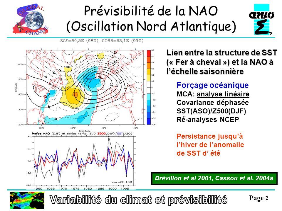 Page 2 Forçage océanique MCA: analyse linéaire Covariance déphasée SST(ASO)/Z500(DJF) Ré-analyses NCEP Persistance jusquà lhiver de lanomalie de SST d été Lien entre la structure de SST (« Fer à cheval ») et la NAO à léchelle saisonnière Drévillon et al 2001, Cassou et al.