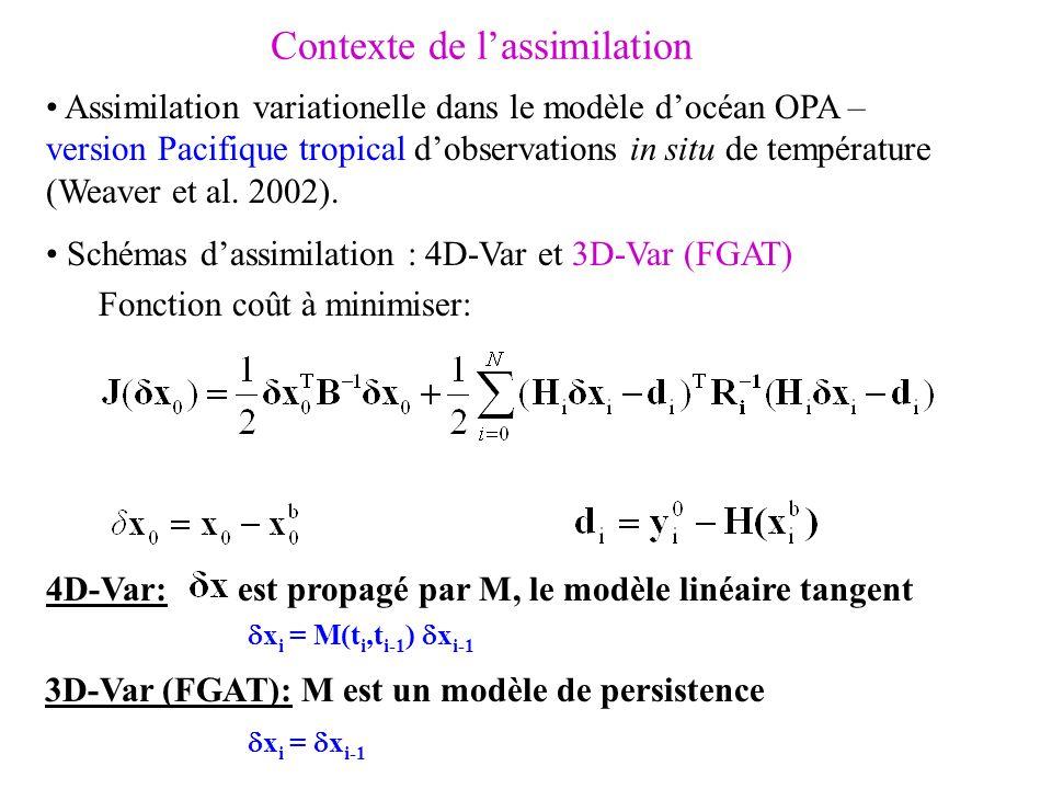 Contexte de lassimilation Assimilation variationelle dans le modèle docéan OPA – version Pacifique tropical dobservations in situ de température (Weav