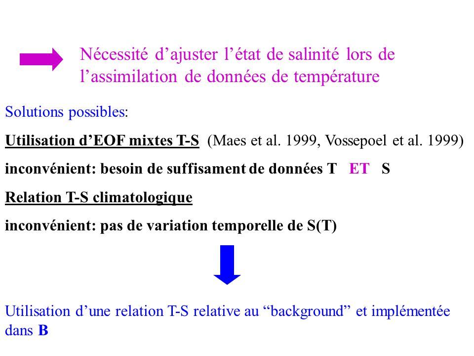 Nécessité dajuster létat de salinité lors de lassimilation de données de température Solutions possibles: Utilisation dEOF mixtes T-S (Maes et al. 199