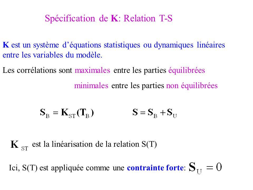 K est un système déquations statistiques ou dynamiques linéaires entre les variables du modèle. Les corrélations sont maximales entre les parties équi