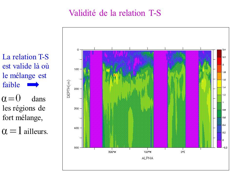 La relation T-S est valide là où le mélange est faible dans les régions de fort mélange, ailleurs. Validité de la relation T-S