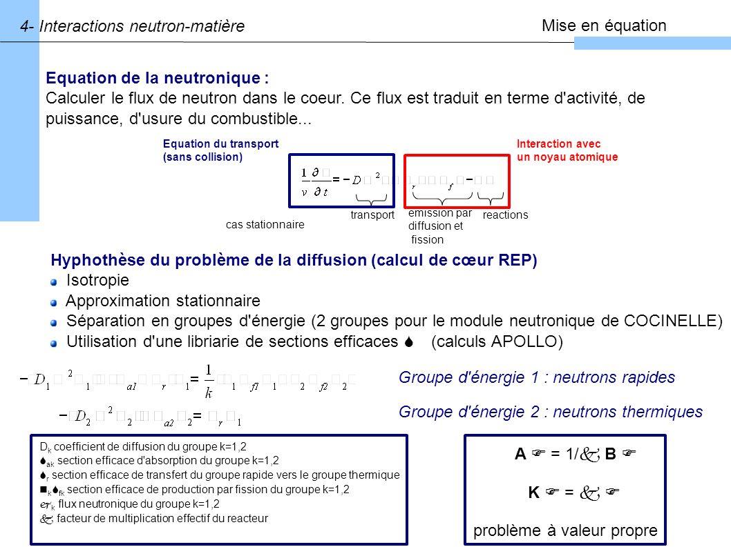 Le code COCCINELLE résoud les équations de la neutronique selon l approximation de la diffusion pour calculer le flux de neutron et la puissance au sein du reacteur nucléaire.