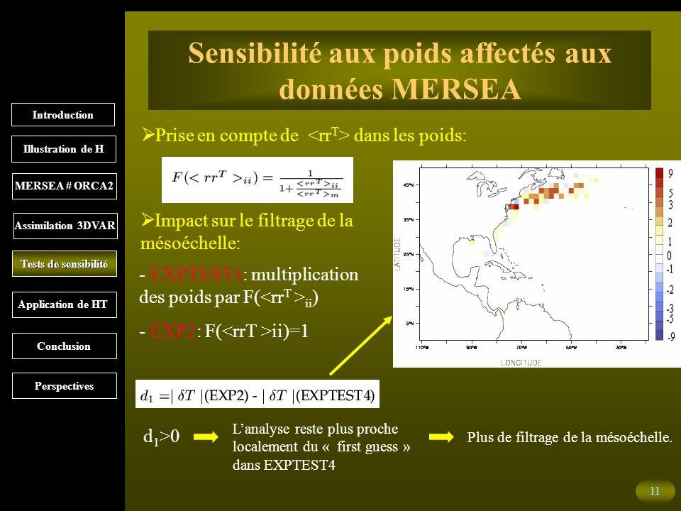11 Sensibilité aux poids affectés aux données MERSEA Prise en compte de dans les poids: Impact sur le filtrage de la mésoéchelle: - EXPTEST4: multiplication des poids par F( ii ) - EXP2: F( ii)=1 d 1 >0 Plus de filtrage de la mésoéchelle.