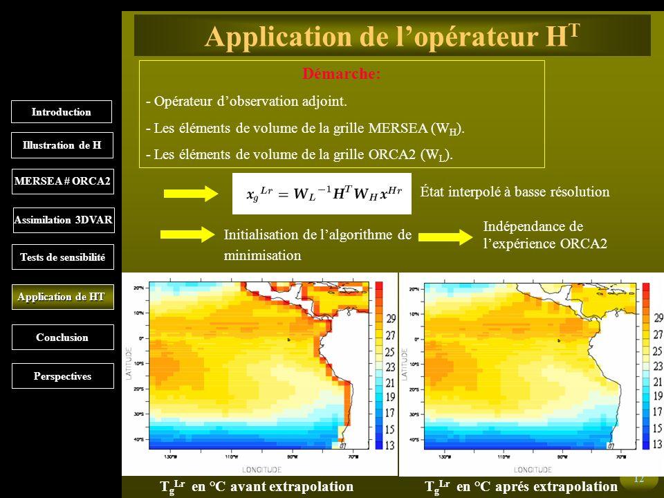 12 Application de lopérateur H T Démarche: - Opérateur dobservation adjoint.