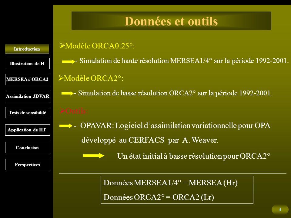 4 Données et outils Modèle ORCA0.25°: - Simulation de haute résolution MERSEA1/4° sur la période 1992-2001.