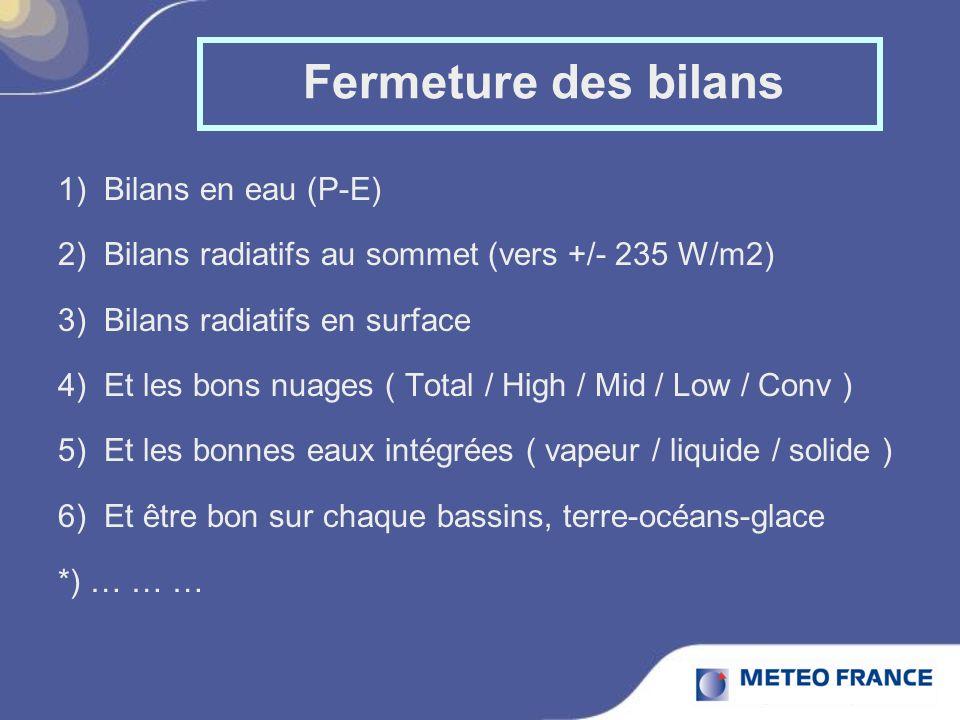 Fermeture des bilans 1) Bilans en eau (P-E) 2) Bilans radiatifs au sommet (vers +/- 235 W/m2) 3) Bilans radiatifs en surface 4) Et les bons nuages ( Total / High / Mid / Low / Conv ) 5) Et les bonnes eaux intégrées ( vapeur / liquide / solide ) 6) Et être bon sur chaque bassins, terre-océans-glace *) … … …