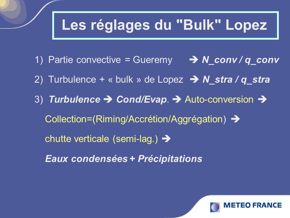 Les réglages du Bulk Lopez 1) Partie convective = Gueremy N_conv / q_conv 2) Turbulence + « bulk » de Lopez N_stra / q_stra 3) Turbulence Cond/Evap.