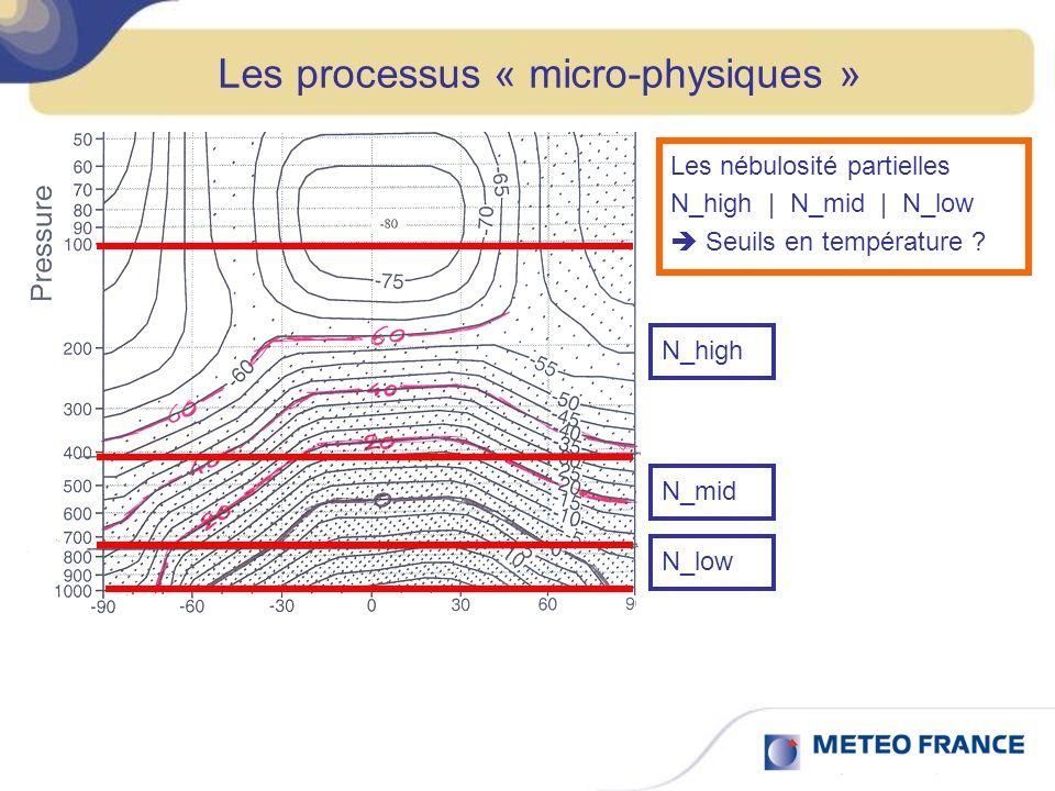 Les processus « micro-physiques » Les nébulosité partielles N_high | N_mid | N_low Seuils en température ? N_high N_mid N_low