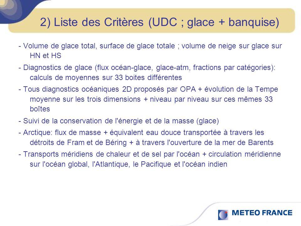 2) Liste des Critères (UDC ; glace + banquise) - Volume de glace total, surface de glace totale ; volume de neige sur glace sur HN et HS - Diagnostics