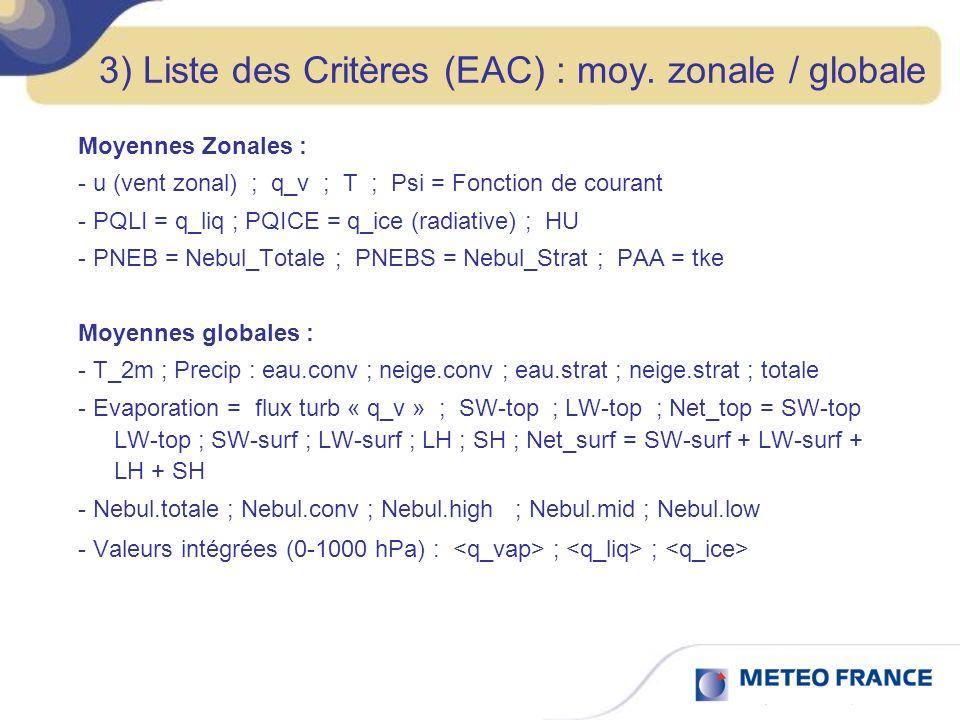 3) Liste des Critères (EAC) : moy. zonale / globale Moyennes Zonales : - u (vent zonal) ; q_v ; T ; Psi = Fonction de courant - PQLI = q_liq ; PQICE =