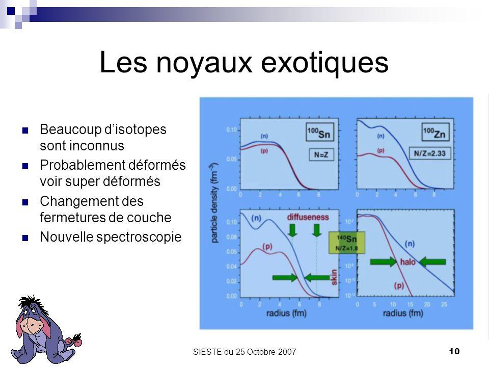 SIESTE du 25 Octobre 200710 Les noyaux exotiques Beaucoup disotopes sont inconnus Probablement déformés voir super déformés Changement des fermetures