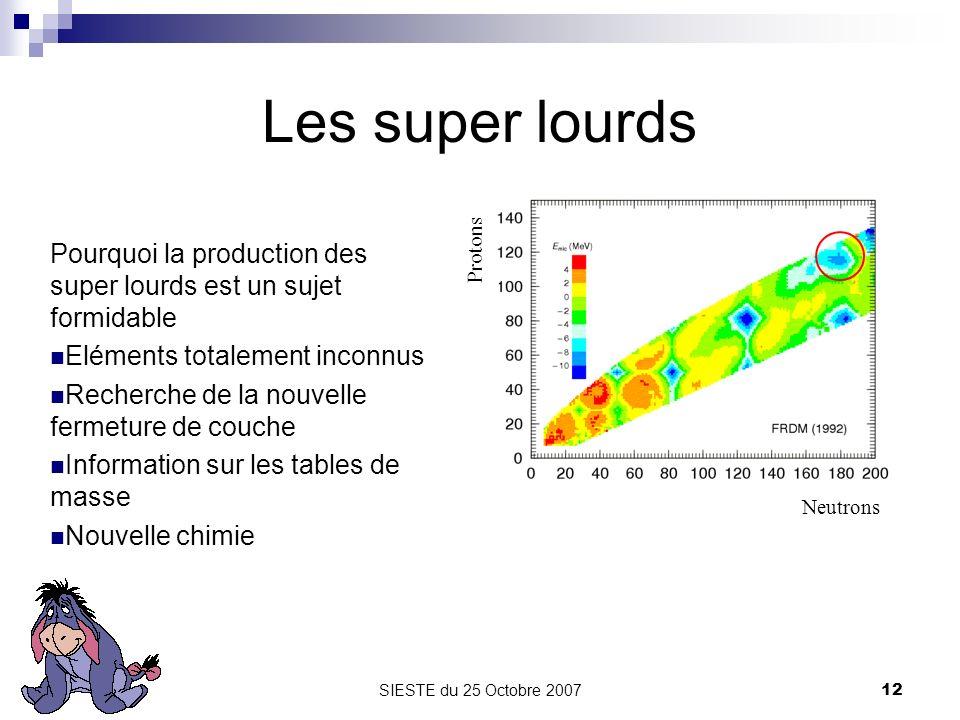 SIESTE du 25 Octobre 200712 Les super lourds Protons Neutrons Pourquoi la production des super lourds est un sujet formidable Eléments totalement inco