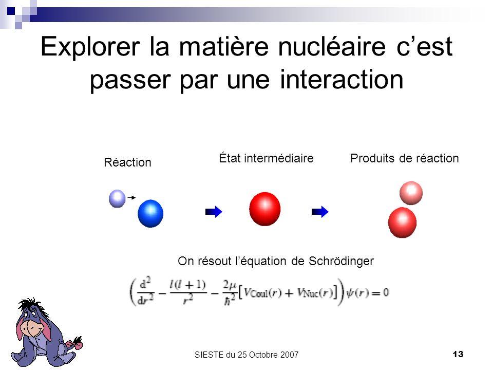 SIESTE du 25 Octobre 200713 Explorer la matière nucléaire cest passer par une interaction Réaction État intermédiaireProduits de réaction On résout lé