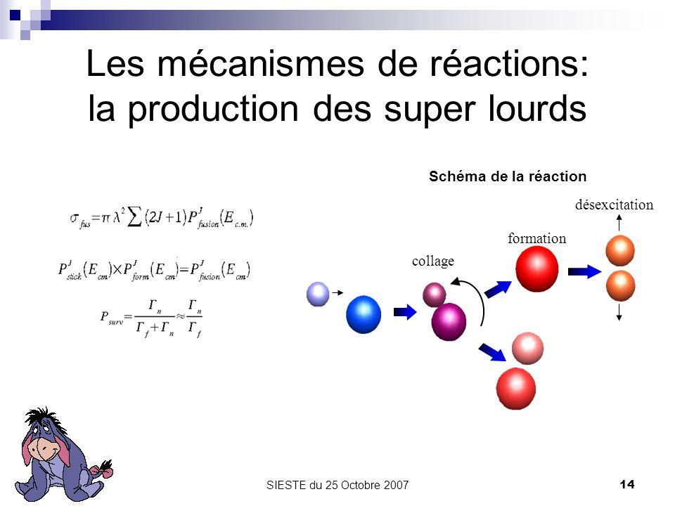 SIESTE du 25 Octobre 200714 Les mécanismes de réactions: la production des super lourds Schéma de la réaction collage formation désexcitation