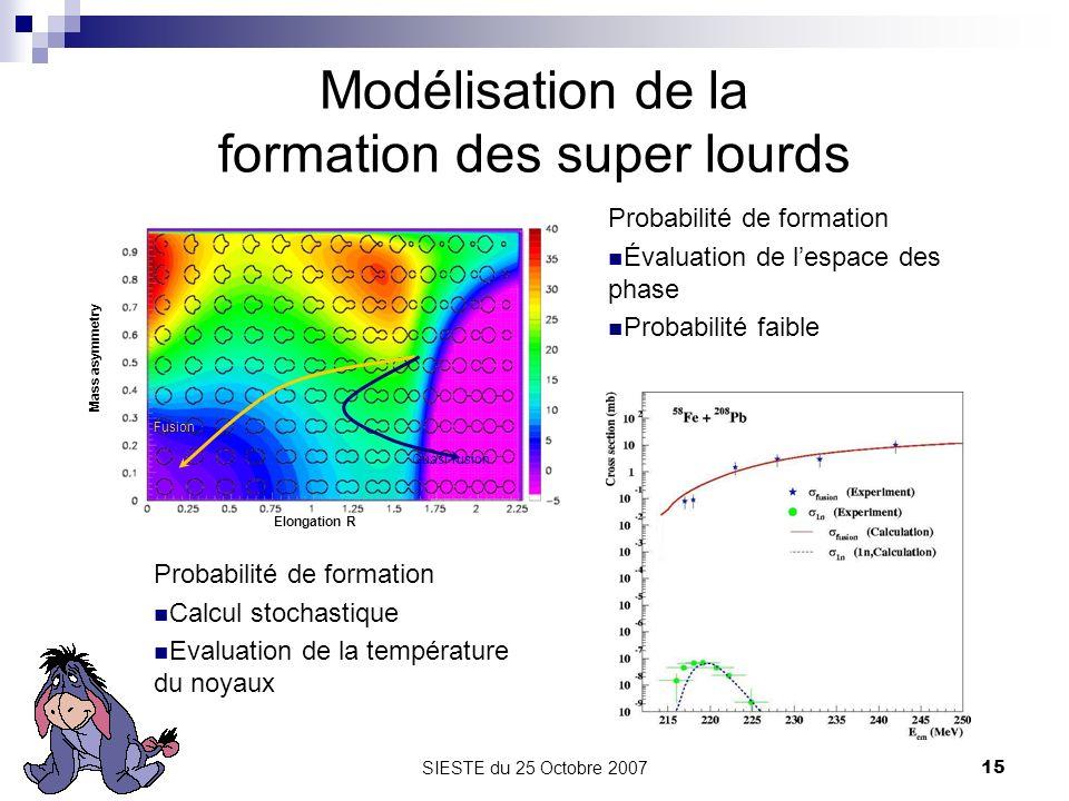 SIESTE du 25 Octobre 200715 Modélisation de la formation des super lourds Fusion Quasi-fusion Elongation R Mass asymmetry Probabilité de formation Cal
