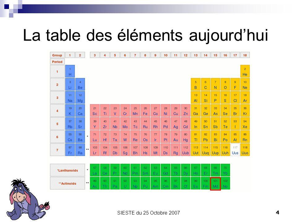SIESTE du 25 Octobre 20075 Une moisson de prix Nobels Découverte de la radioactivité et isolement de deux éléments radioactifs : le radium et le polonium.