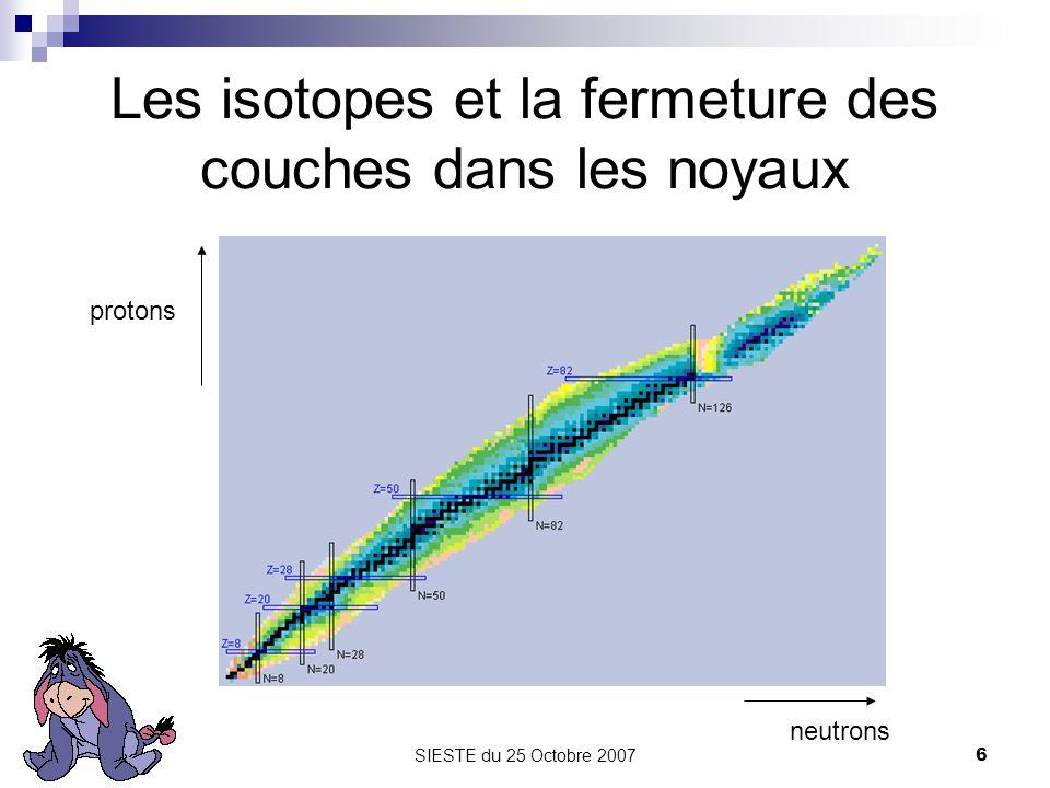 SIESTE du 25 Octobre 20076 Les isotopes et la fermeture des couches dans les noyaux protons neutrons