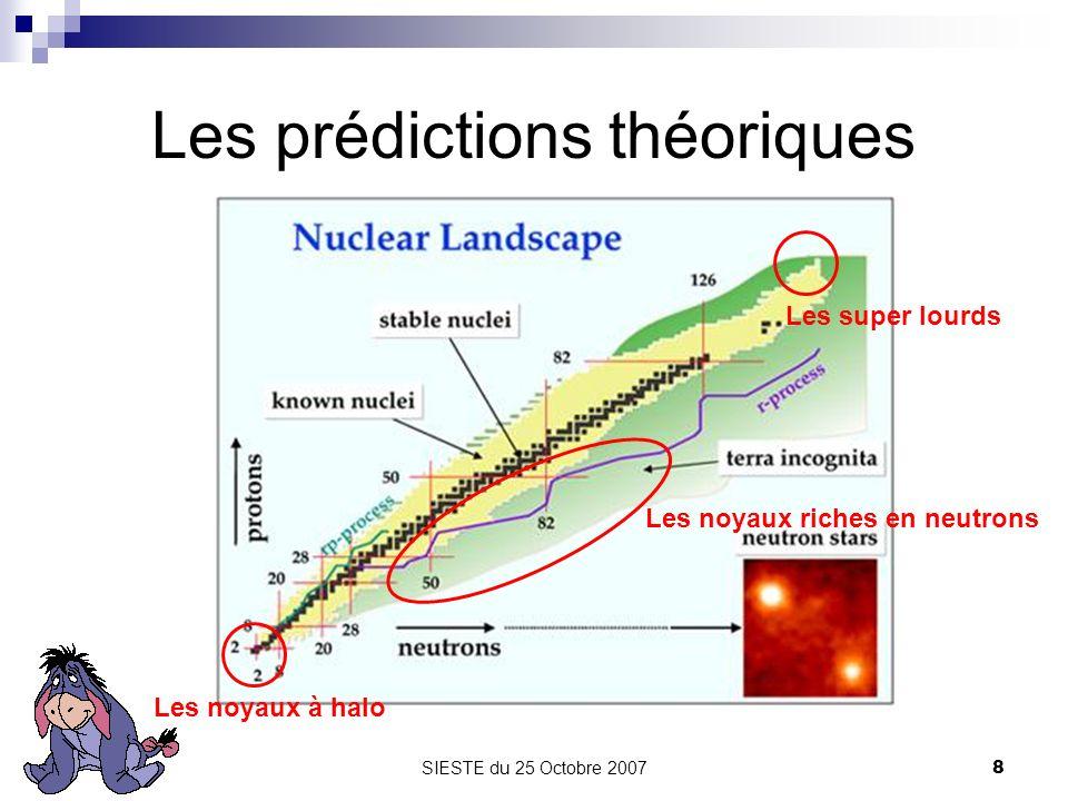 SIESTE du 25 Octobre 20078 Les prédictions théoriques Les noyaux à halo Les noyaux riches en neutrons Les super lourds