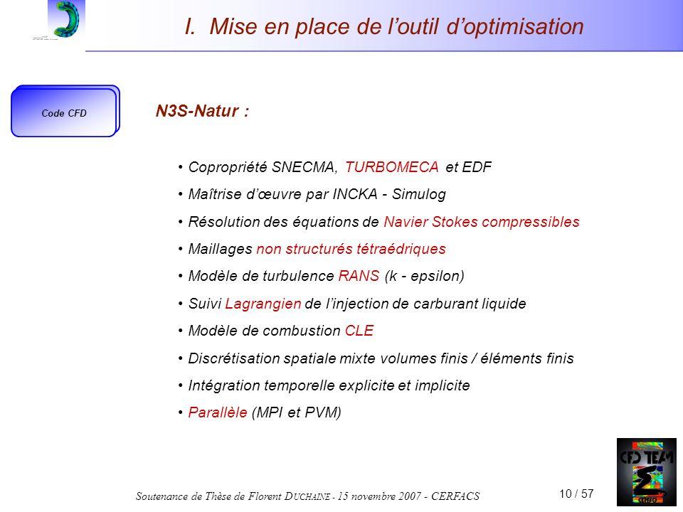 Soutenance de Thèse de Florent D UCHAINE - 15 novembre 2007 - CERFACS 10 / 57 I. Mise en place de loutil doptimisation Code CFD N3S-Natur : Copropriét
