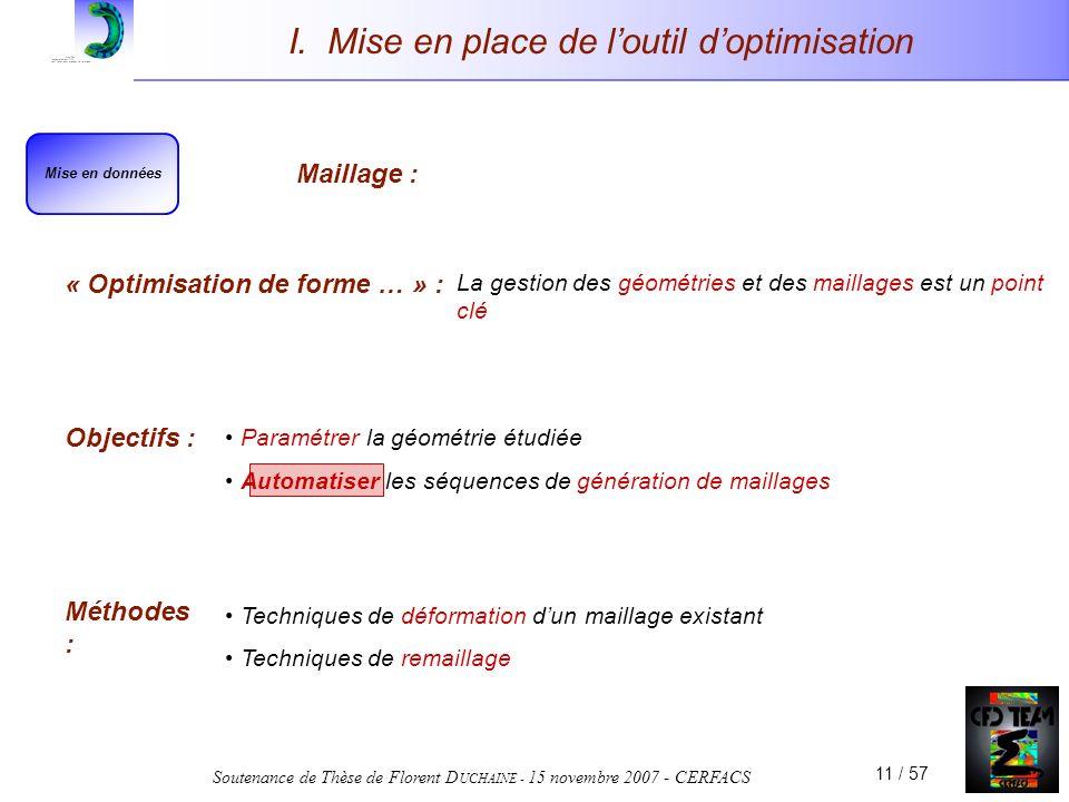 Soutenance de Thèse de Florent D UCHAINE - 15 novembre 2007 - CERFACS 11 / 57 Maillage : I. Mise en place de loutil doptimisation Mise en données « Op