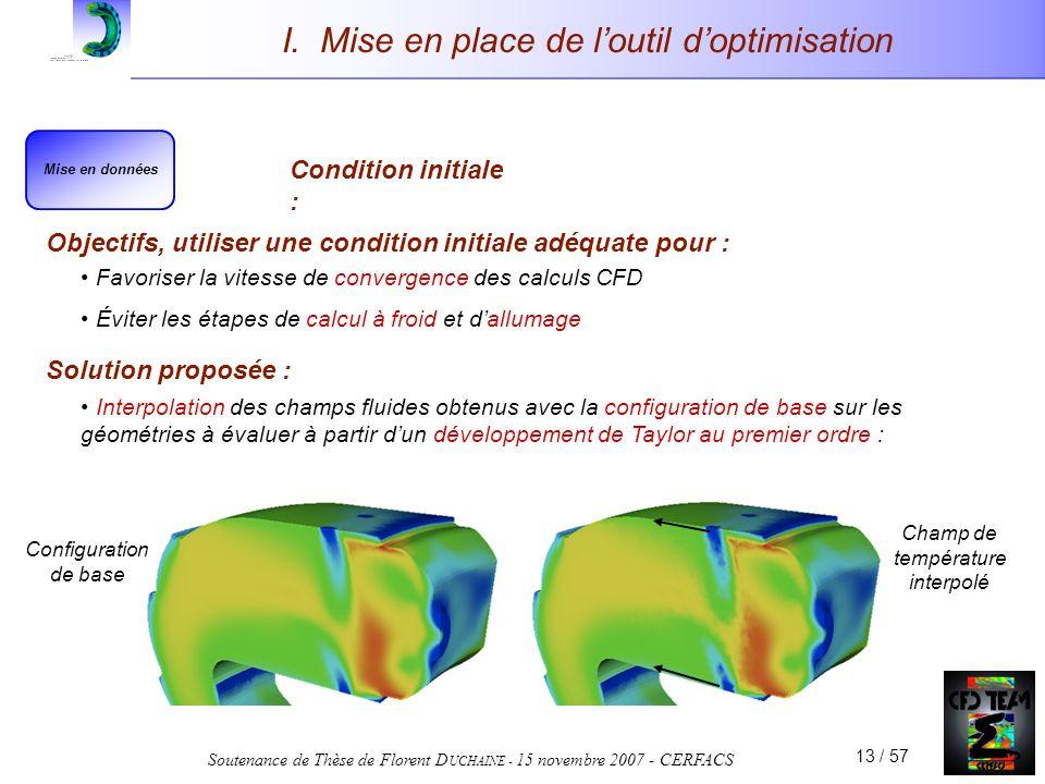 Soutenance de Thèse de Florent D UCHAINE - 15 novembre 2007 - CERFACS 13 / 57 I. Mise en place de loutil doptimisation Mise en données Favoriser la vi