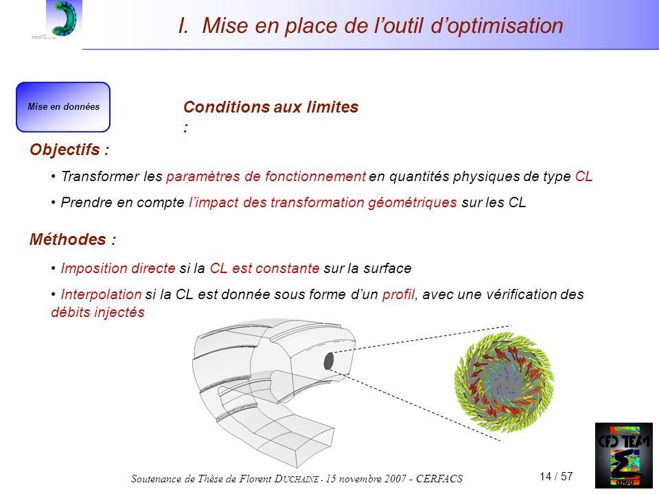 Soutenance de Thèse de Florent D UCHAINE - 15 novembre 2007 - CERFACS 14 / 57 I. Mise en place de loutil doptimisation Mise en données Imposition dire