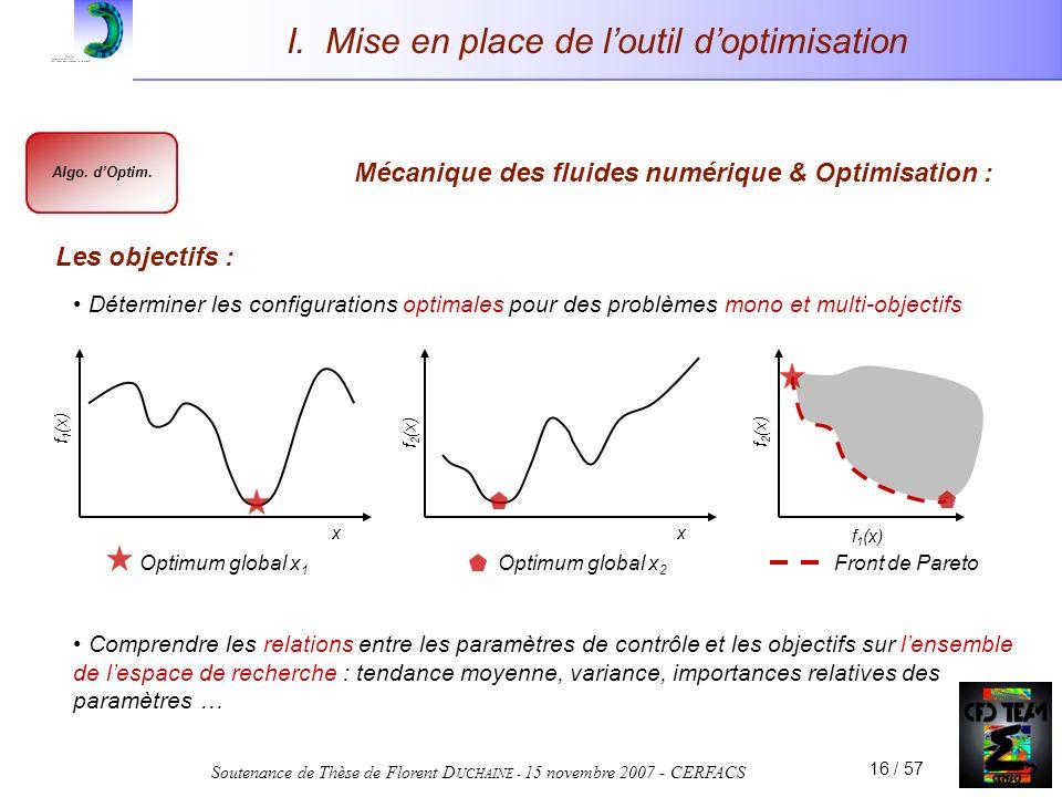 Soutenance de Thèse de Florent D UCHAINE - 15 novembre 2007 - CERFACS 16 / 57 Déterminer les configurations optimales pour des problèmes mono et multi
