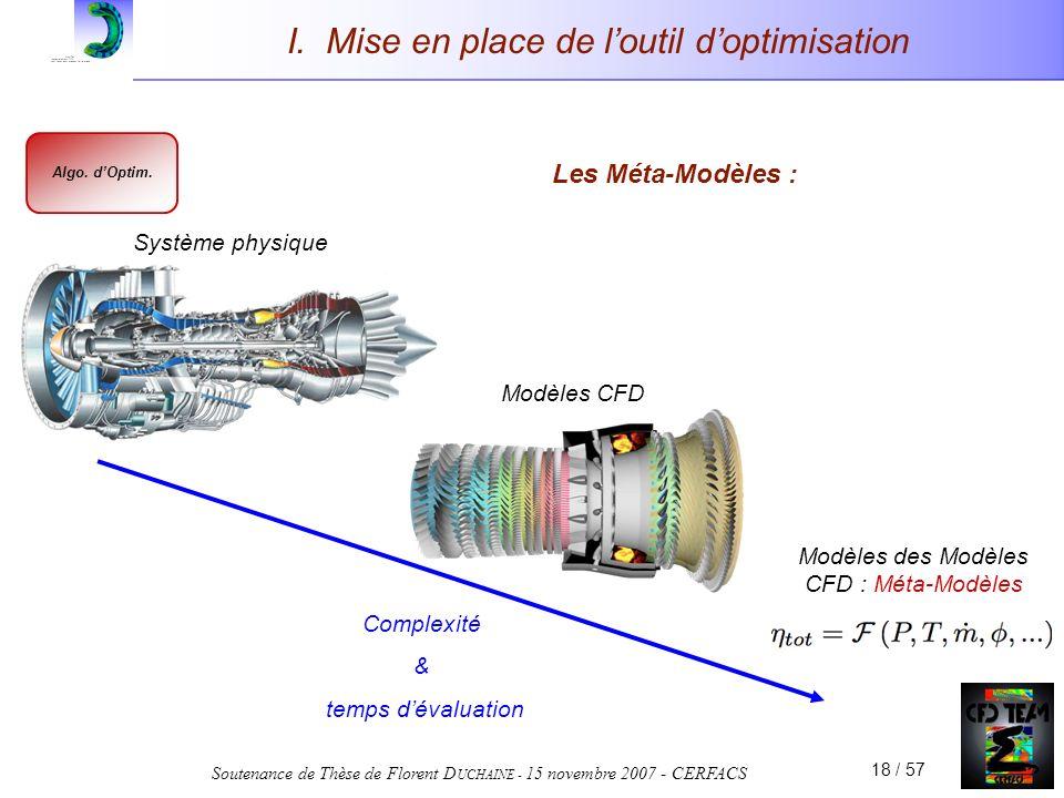 Soutenance de Thèse de Florent D UCHAINE - 15 novembre 2007 - CERFACS 18 / 57 I. Mise en place de loutil doptimisation Les Méta-Modèles : Complexité &