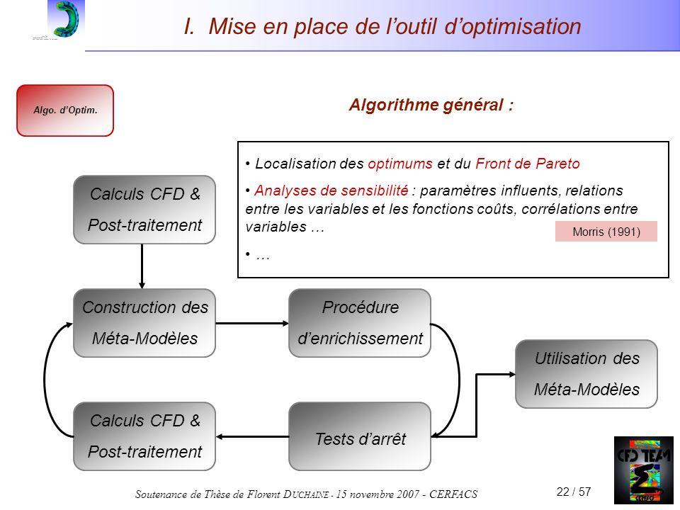 Soutenance de Thèse de Florent D UCHAINE - 15 novembre 2007 - CERFACS 22 / 57 Initialisation : Plan dexpérience Reprise dun processus doptimisation Pr