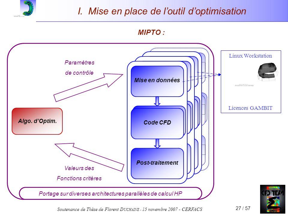 Soutenance de Thèse de Florent D UCHAINE - 15 novembre 2007 - CERFACS 27 / 57 Mise en données Code CFD Post-traitement Mise en données Code CFD Post-t