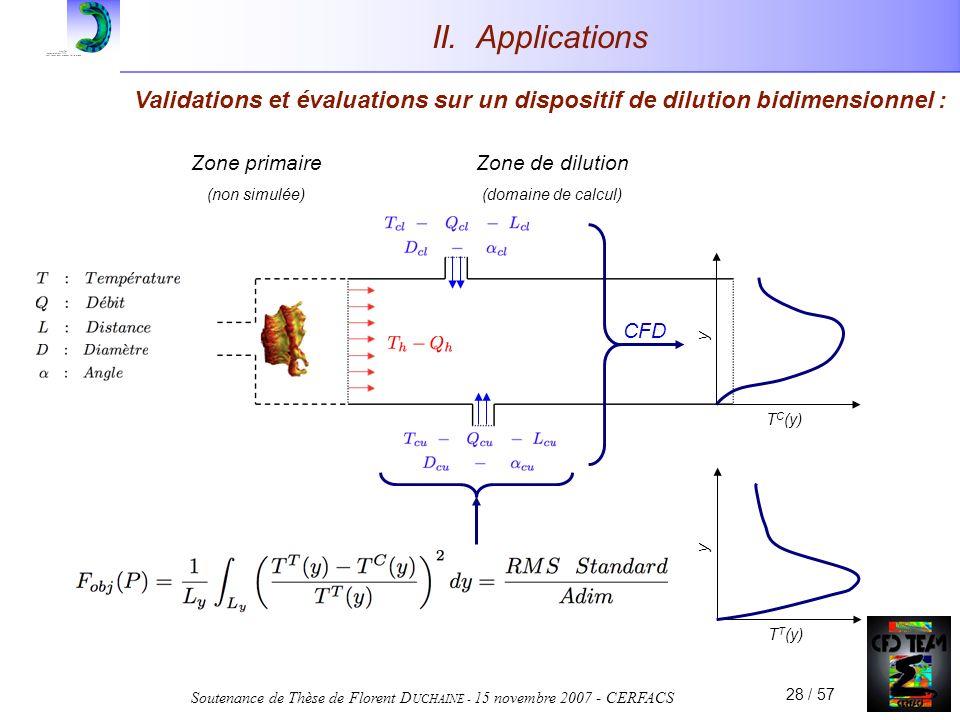Soutenance de Thèse de Florent D UCHAINE - 15 novembre 2007 - CERFACS 28 / 57 II. Applications Zone primaire (non simulée) Zone de dilution (domaine d