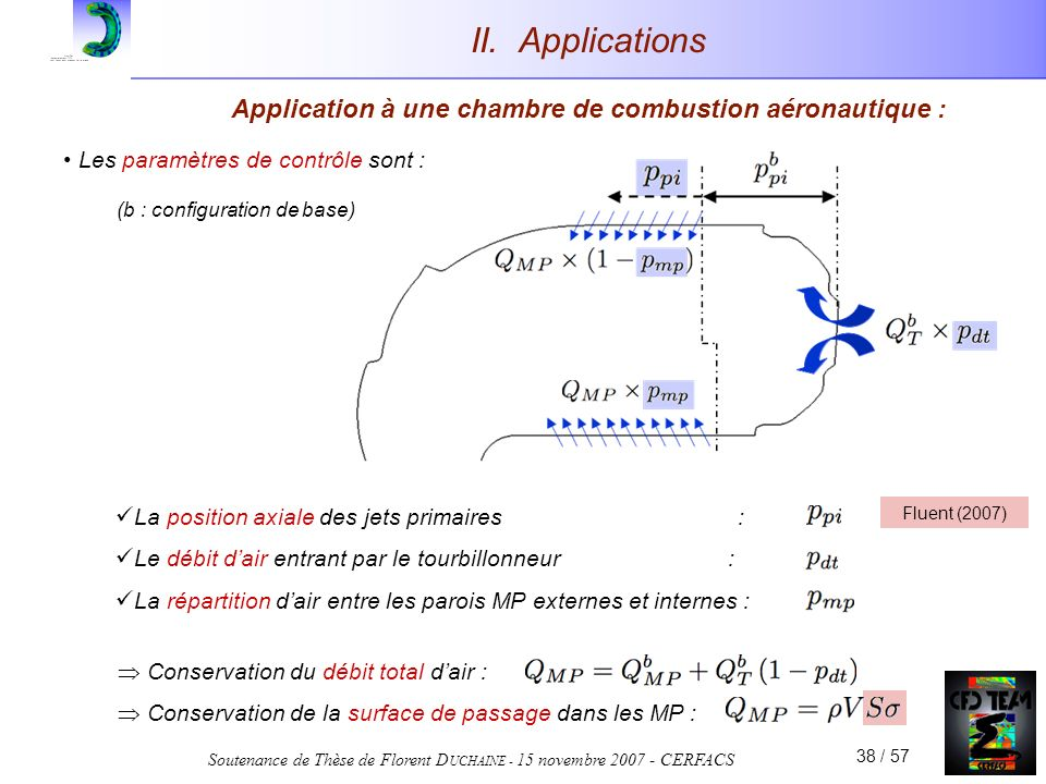 Soutenance de Thèse de Florent D UCHAINE - 15 novembre 2007 - CERFACS 38 / 57 II. Applications Application à une chambre de combustion aéronautique :