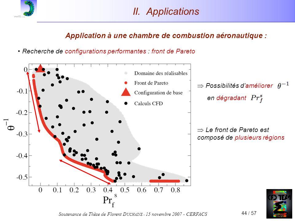 Soutenance de Thèse de Florent D UCHAINE - 15 novembre 2007 - CERFACS 44 / 57 Application à une chambre de combustion aéronautique : Recherche de configurations performantes : front de Pareto II.