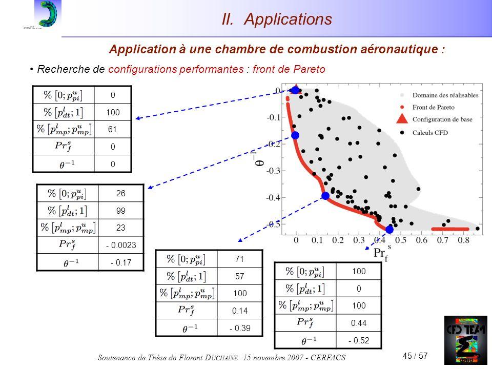 Soutenance de Thèse de Florent D UCHAINE - 15 novembre 2007 - CERFACS 45 / 57 Application à une chambre de combustion aéronautique : Recherche de configurations performantes : front de Pareto II.