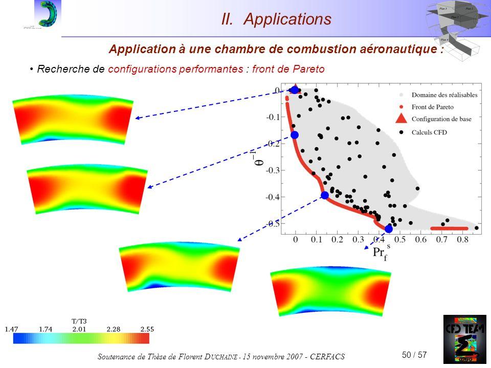 Soutenance de Thèse de Florent D UCHAINE - 15 novembre 2007 - CERFACS 50 / 57 Application à une chambre de combustion aéronautique : Recherche de configurations performantes : front de Pareto II.